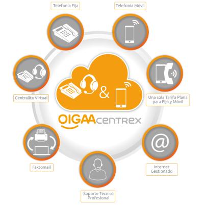 Captura imagen OiGAA Centrex m_vil