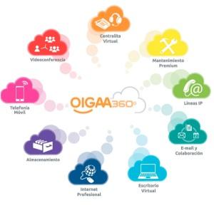 servicios oigaa360º